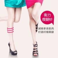 北京衡力肉毒素瘦腿针 100单位  拯救粗肥圆 还你纤纤细腿