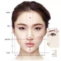 南阳华美医疗美容门诊部刀溶脂超音瘦身图片